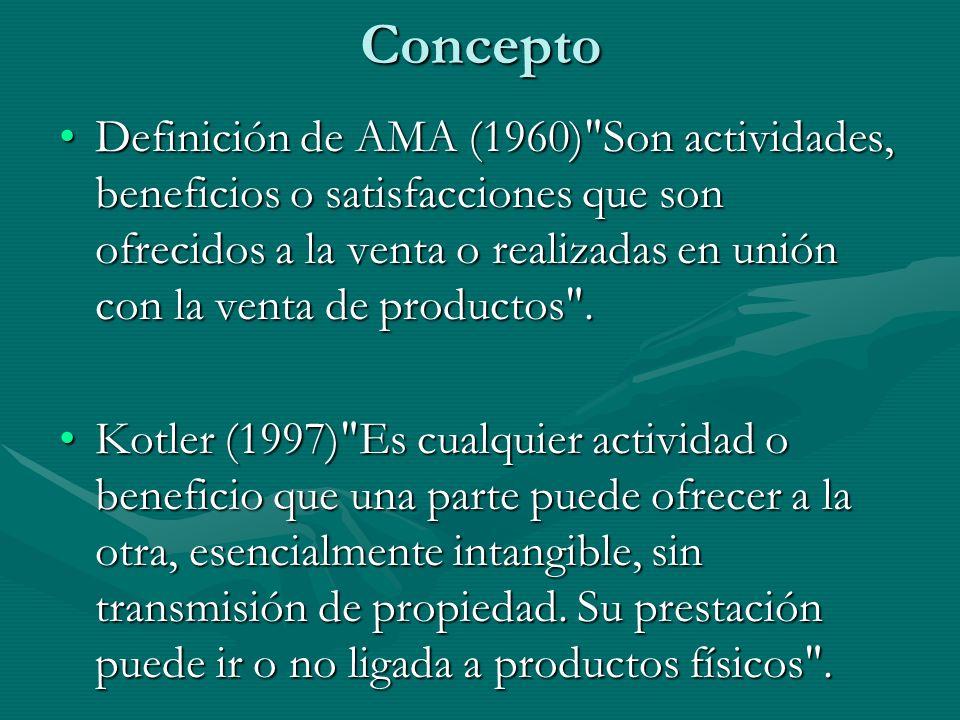 Concepto Definición de AMA (1960)