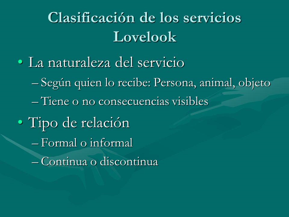 Clasificación de los servicios Lovelook La naturaleza del servicioLa naturaleza del servicio –Según quien lo recibe: Persona, animal, objeto –Tiene o