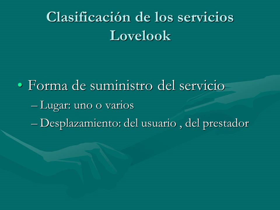 Clasificación de los servicios Lovelook Forma de suministro del servicioForma de suministro del servicio –Lugar: uno o varios –Desplazamiento: del usu