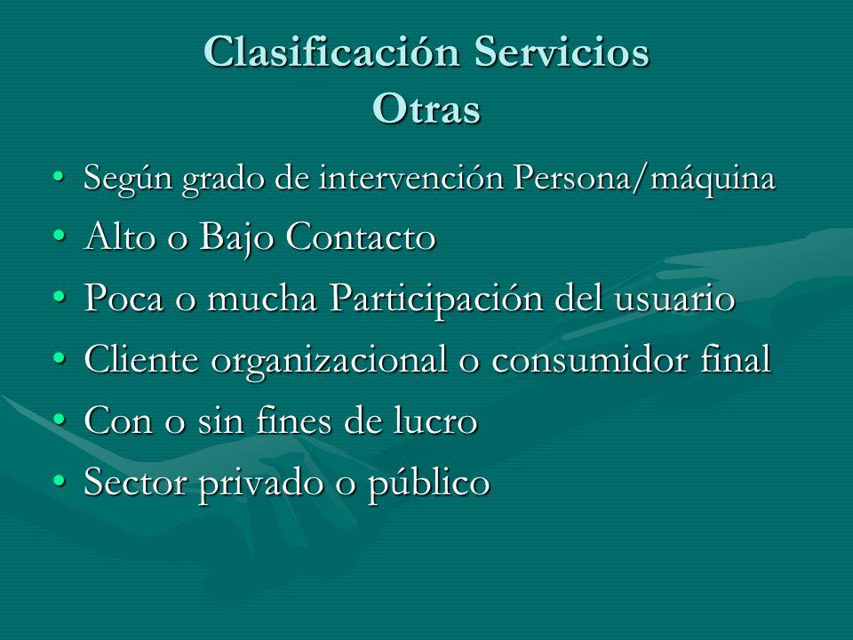 Clasificación Servicios Otras Según grado de intervención Persona/máquinaSegún grado de intervención Persona/máquina Alto o Bajo ContactoAlto o Bajo C