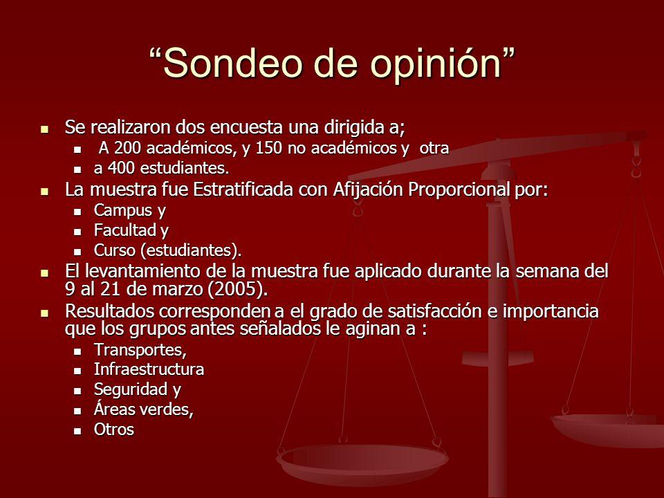 GRÁFICO 9 SEGURIDAD: No Académicos