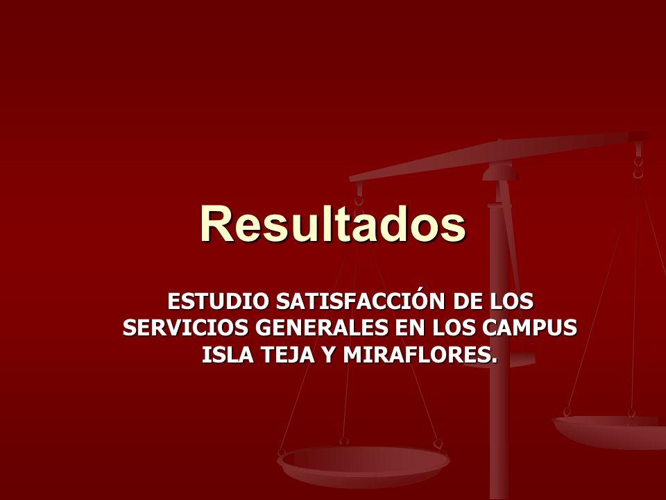 Resultados ESTUDIO SATISFACCIÓN DE LOS SERVICIOS GENERALES EN LOS CAMPUS ISLA TEJA Y MIRAFLORES.