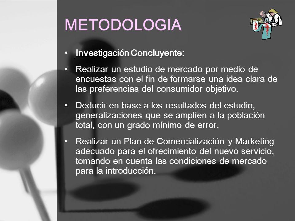METODOLOGIA Investigación Concluyente: Realizar un estudio de mercado por medio de encuestas con el fin de formarse una idea clara de las preferencias