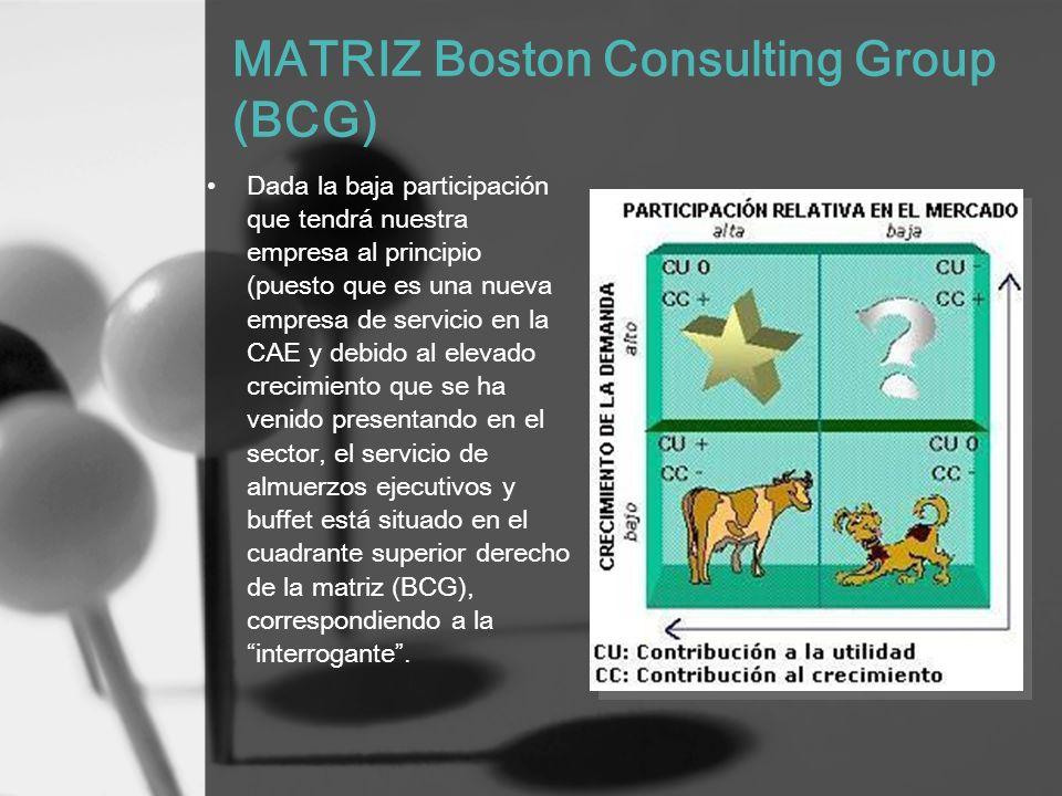 MATRIZ Boston Consulting Group (BCG) Dada la baja participación que tendrá nuestra empresa al principio (puesto que es una nueva empresa de servicio e