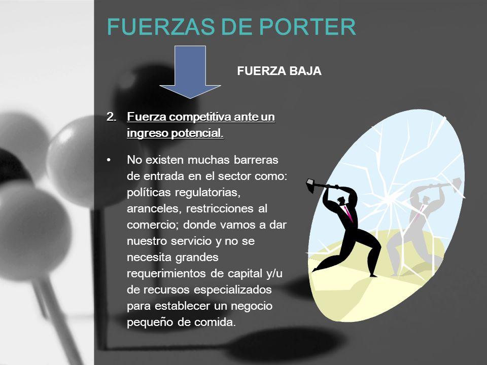 FUERZAS DE PORTER 2.Fuerza competitiva ante un ingreso potencial. No existen muchas barreras de entrada en el sector como: políticas regulatorias, ara