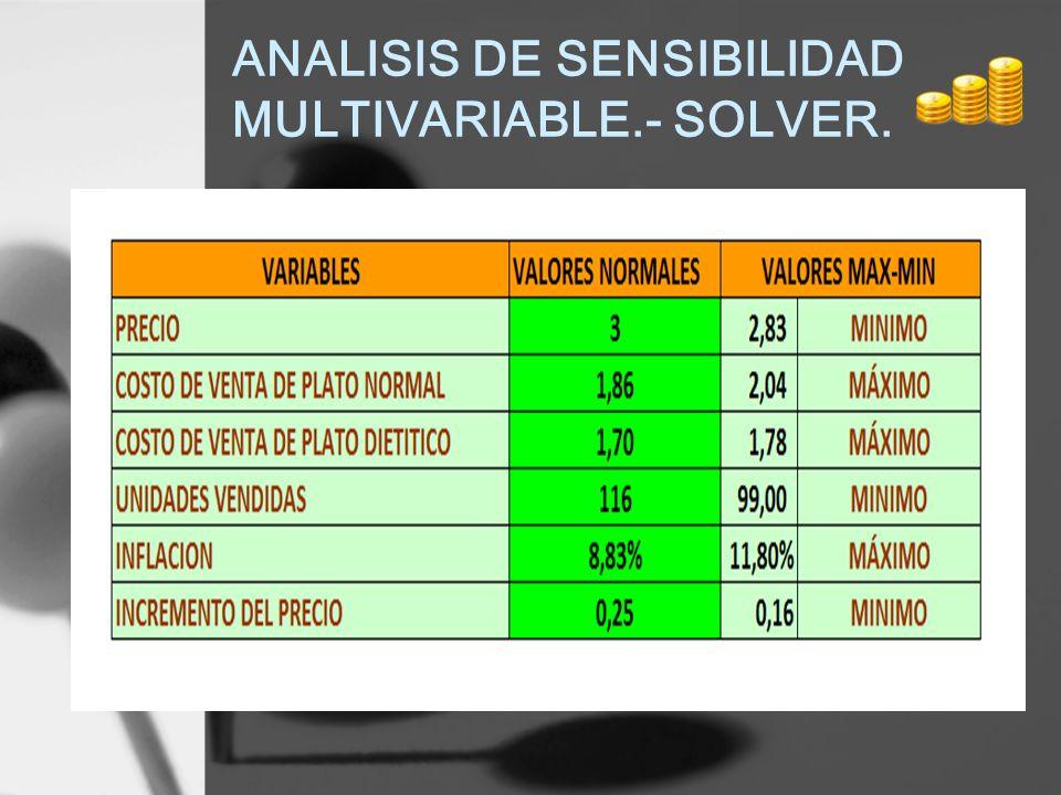 ANALISIS DE SENSIBILIDAD MULTIVARIABLE.- SOLVER.