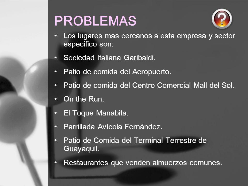 PROBLEMAS Los lugares mas cercanos a esta empresa y sector especifico son: Sociedad Italiana Garibaldi. Patio de comida del Aeropuerto. Patio de comid