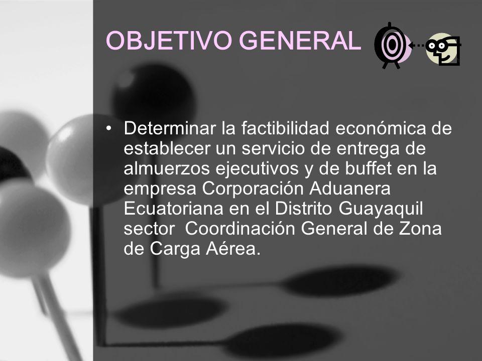OBJETIVO GENERAL Determinar la factibilidad económica de establecer un servicio de entrega de almuerzos ejecutivos y de buffet en la empresa Corporaci