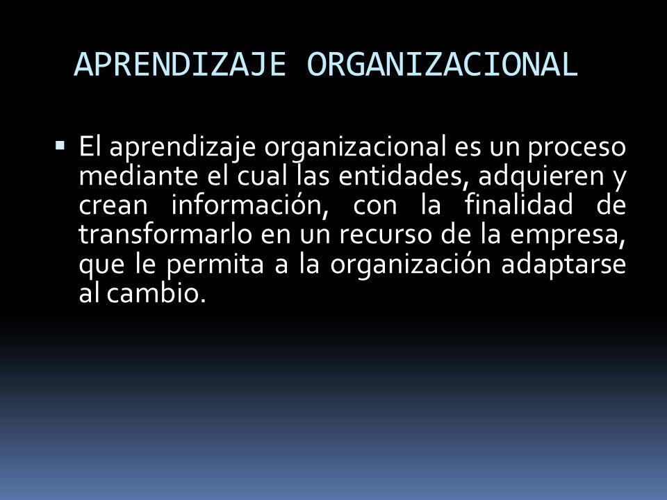 APRENDIZAJE ORGANIZACIONAL El aprendizaje organizacional es un proceso mediante el cual las entidades, adquieren y crean información, con la finalidad