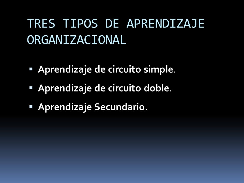 TRES TIPOS DE APRENDIZAJE ORGANIZACIONAL Aprendizaje de circuito simple. Aprendizaje de circuito doble. Aprendizaje Secundario.