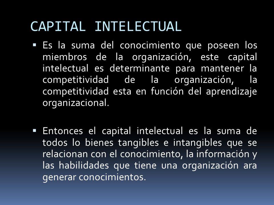 CAPITAL INTELECTUAL Es la suma del conocimiento que poseen los miembros de la organización, este capital intelectual es determinante para mantener la