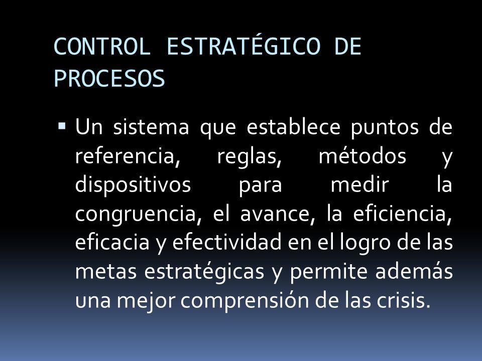 CONTROL ESTRATÉGICO DE PROCESOS Un sistema que establece puntos de referencia, reglas, métodos y dispositivos para medir la congruencia, el avance, la