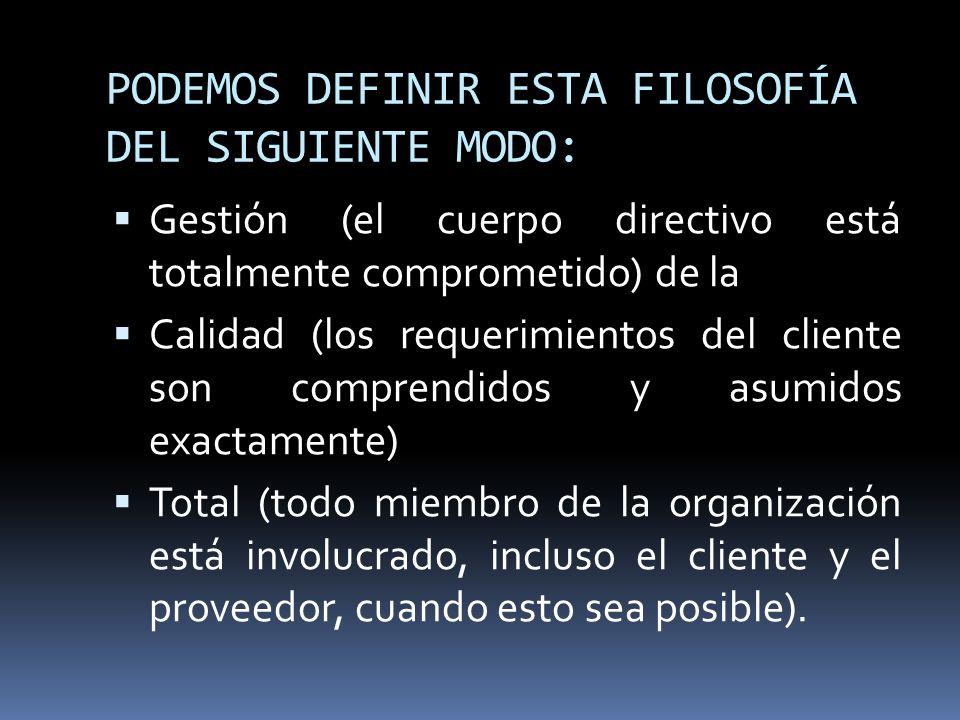 PODEMOS DEFINIR ESTA FILOSOFÍA DEL SIGUIENTE MODO: Gestión (el cuerpo directivo está totalmente comprometido) de la Calidad (los requerimientos del cl