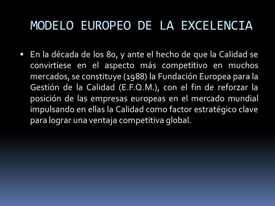 MODELO EUROPEO DE LA EXCELENCIA En la década de los 80, y ante el hecho de que la Calidad se convirtiese en el aspecto más competitivo en muchos merca