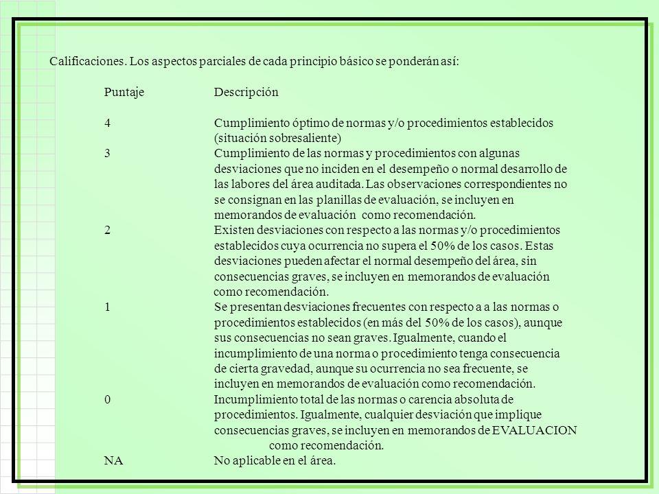Calificaciones. Los aspectos parciales de cada principio básico se ponderán así: PuntajeDescripción 4Cumplimiento óptimo de normas y/o procedimientos