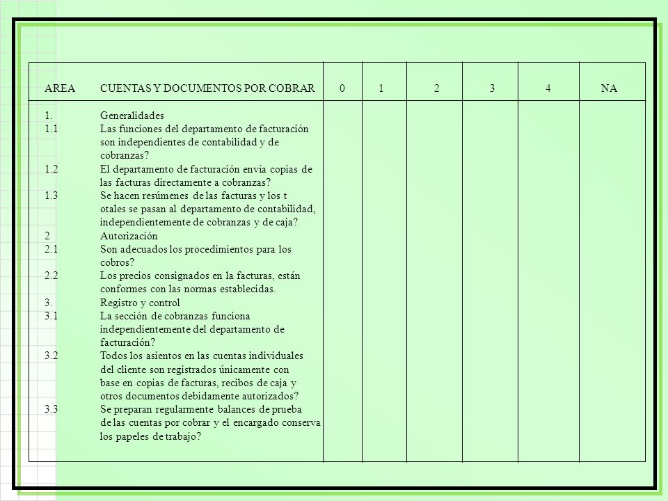 AREACUENTAS Y DOCUMENTOS POR COBRAR 01234NA 1.Generalidades 1.1Las funciones del departamento de facturación son independientes de contabilidad y de c