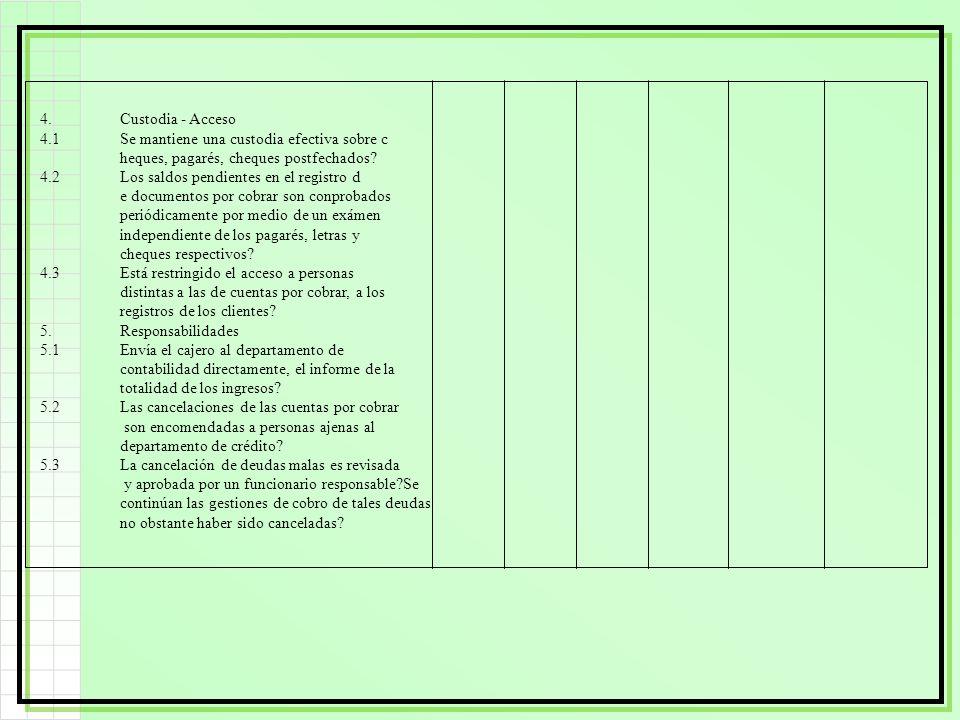 4.Custodia - Acceso 4.1Se mantiene una custodia efectiva sobre c heques, pagarés, cheques postfechados? 4.2Los saldos pendientes en el registro d e do