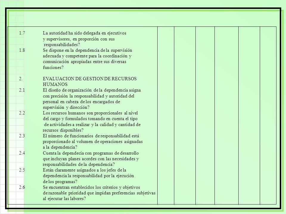 1.7La autoridad ha sido delegada en ejecutivos y supervisores, en proporción con sus responsabilidades? 1.8Se dispone en la dependencia de la supervis