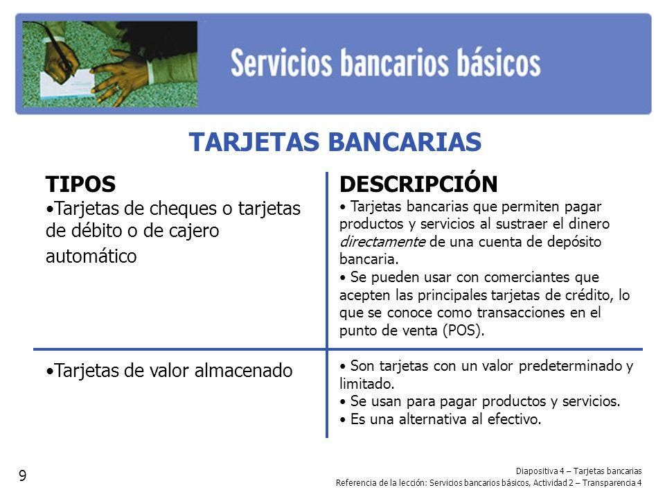 TARJETAS BANCARIAS Diapositiva 4 – Tarjetas bancarias Referencia de la lección: Servicios bancarios básicos, Actividad 2 – Transparencia 4 TIPOS Tarje