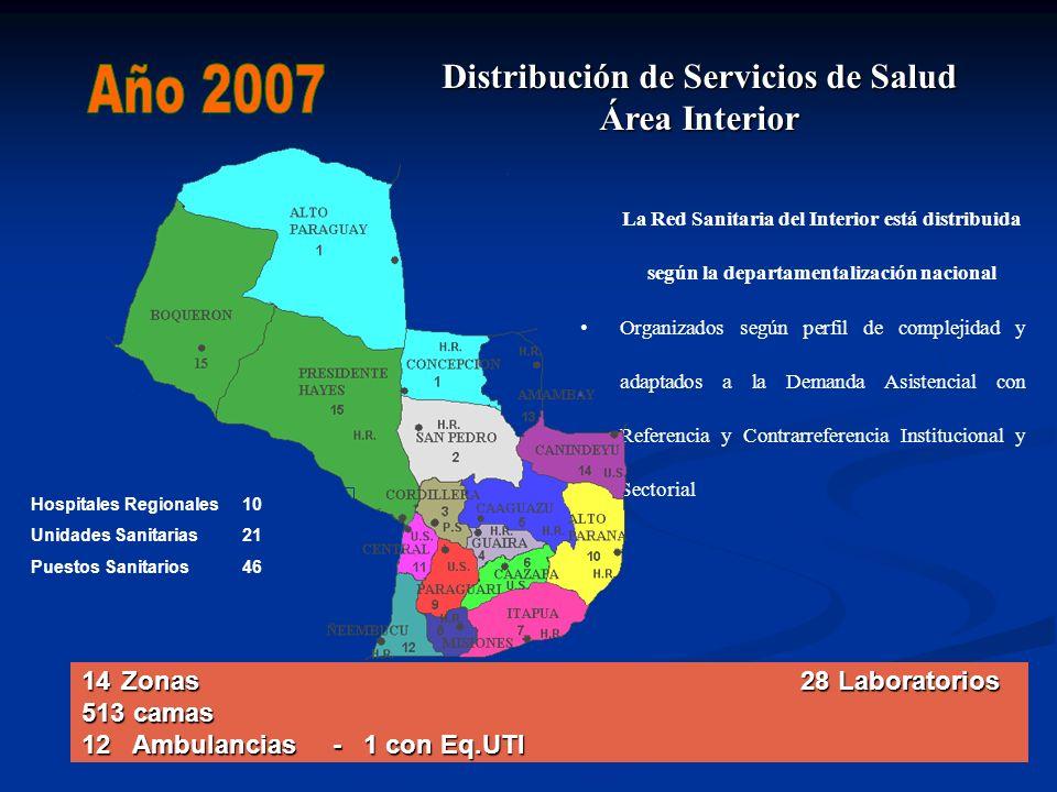 La Red Sanitaria del Interior está distribuida según la departamentalización nacional Organizados según perfil de complejidad y adaptados a la Demanda