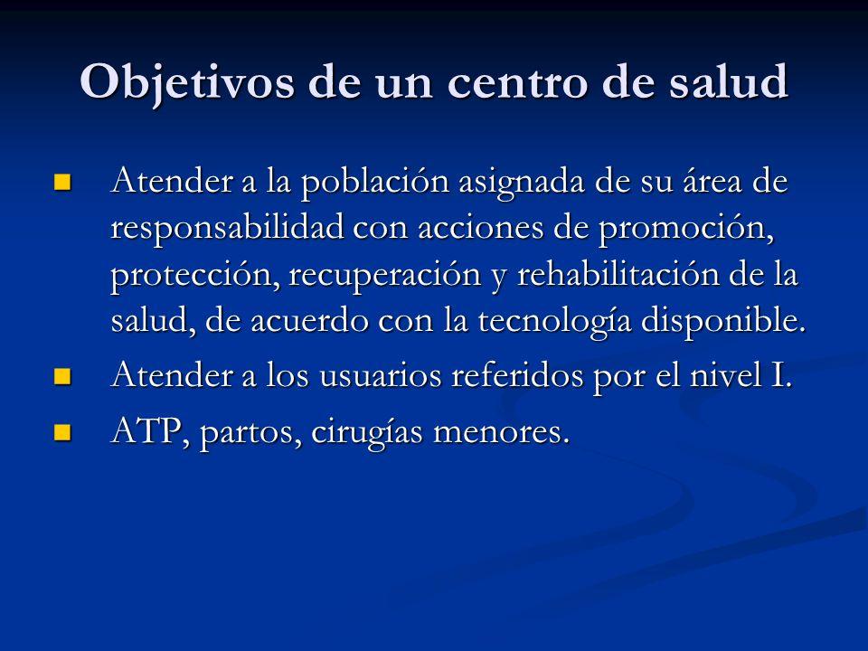 Objetivos de un centro de salud Atender a la población asignada de su área de responsabilidad con acciones de promoción, protección, recuperación y re