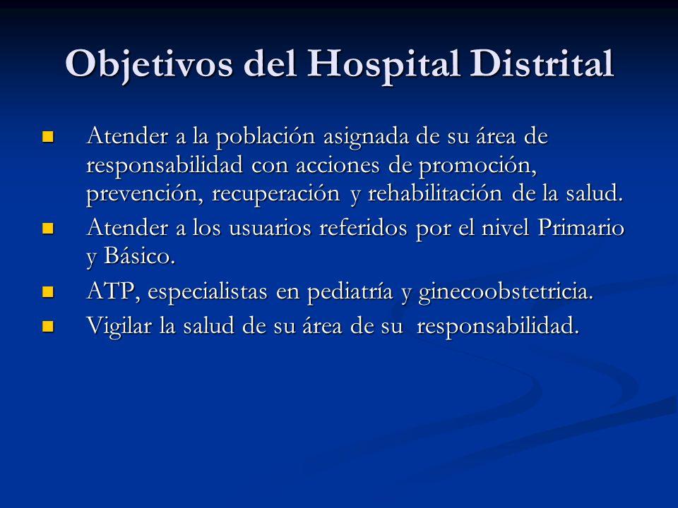 Objetivos del Hospital Distrital Atender a la población asignada de su área de responsabilidad con acciones de promoción, prevención, recuperación y r