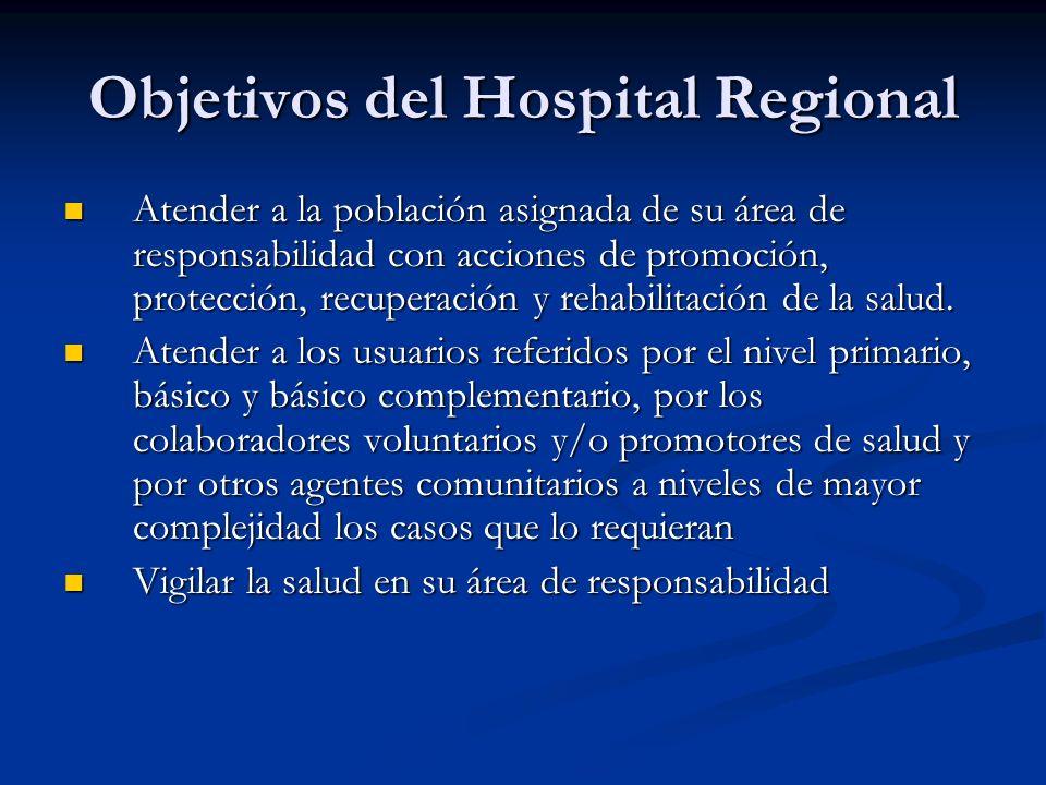 Objetivos del Hospital Regional Atender a la población asignada de su área de responsabilidad con acciones de promoción, protección, recuperación y re