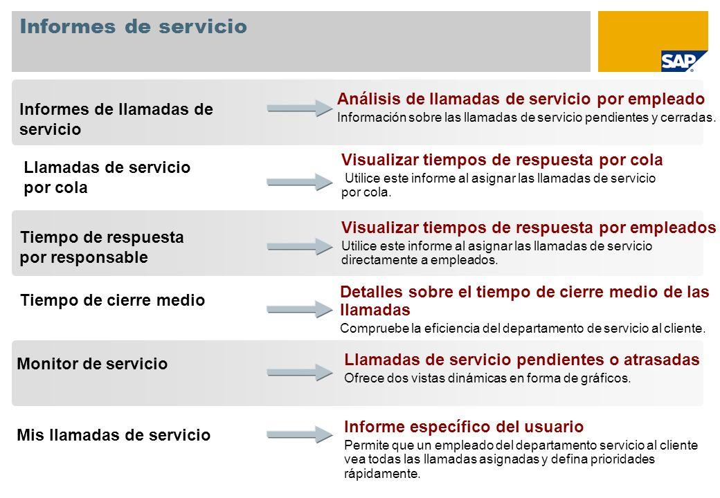 Informes de servicio Tiempo de cierre medio Monitor de servicio Tiempo de respuesta por responsable Informes de llamadas de servicio Análisis de llama