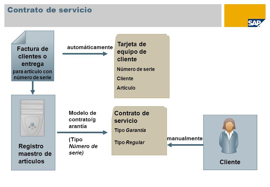 Contrato de servicio Tipo Garantía Contrato de servicio Factura de clientes o entrega para artículo con número de serie Cliente automáticamente manual