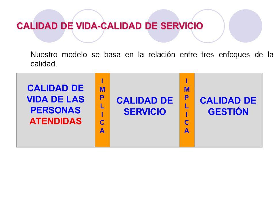 CALIDAD DE VIDA-CALIDAD DE SERVICIO Nuestro modelo se basa en la relación entre tres enfoques de la calidad. CALIDAD DE VIDA DE LAS PERSONAS ATENDIDAS
