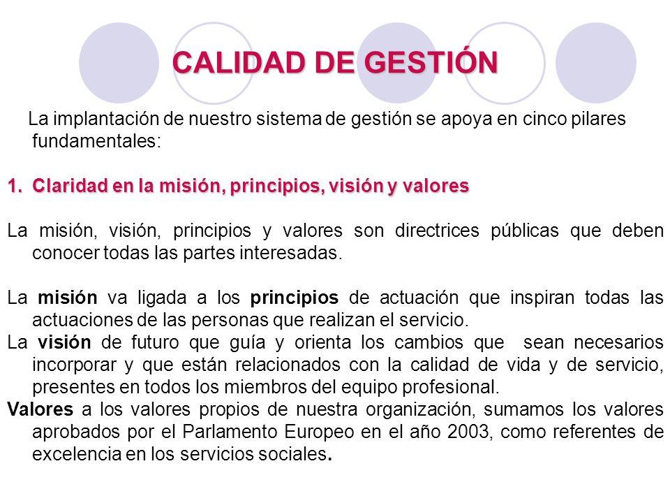 CALIDAD DE GESTIÓN La implantación de nuestro sistema de gestión se apoya en cinco pilares fundamentales: 1.Claridad en la misión, principios, visión