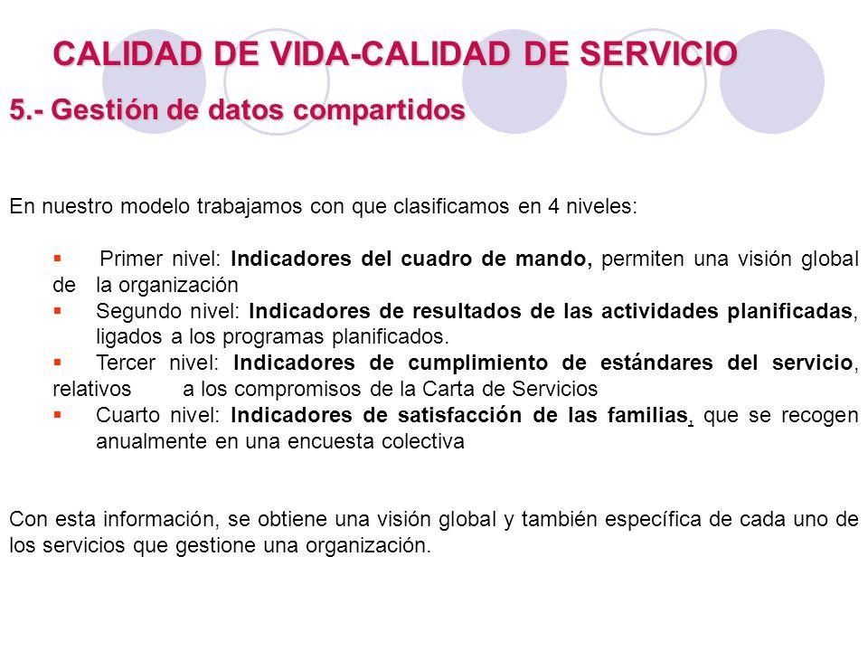 CALIDAD DE VIDA-CALIDAD DE SERVICIO 5.- Gestión de datos compartidos En nuestro modelo trabajamos con que clasificamos en 4 niveles: Primer nivel: Ind