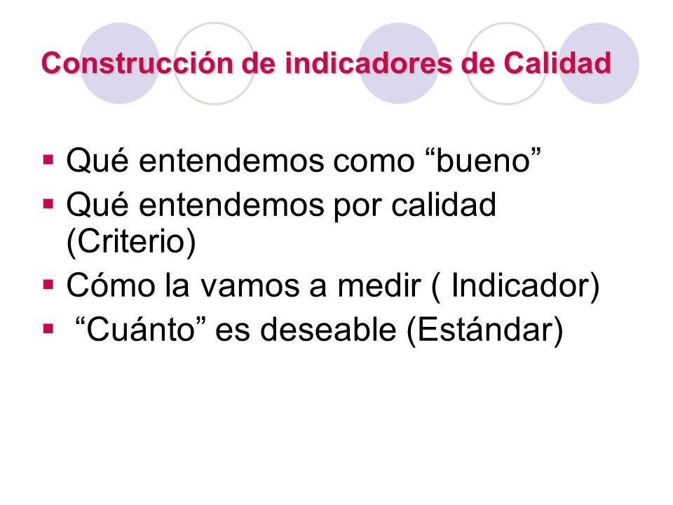 Construcción de indicadores deCalidad Construcción de indicadores de Calidad Qué entendemos como bueno Qué entendemos por calidad (Criterio) Cómo la v