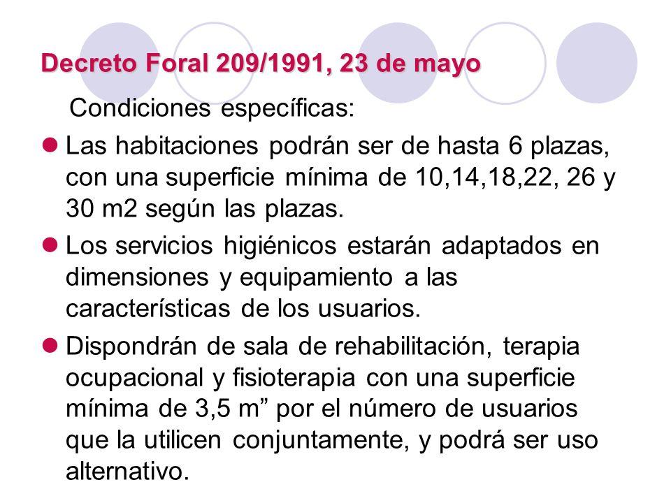 Decreto Foral 209/1991, 23 de mayo Condiciones específicas: Las habitaciones podrán ser de hasta 6 plazas, con una superficie mínima de 10,14,18,22, 2