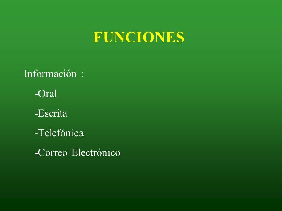 Información : -Oral -Escrita -Telefónica -Correo Electrónico FUNCIONES