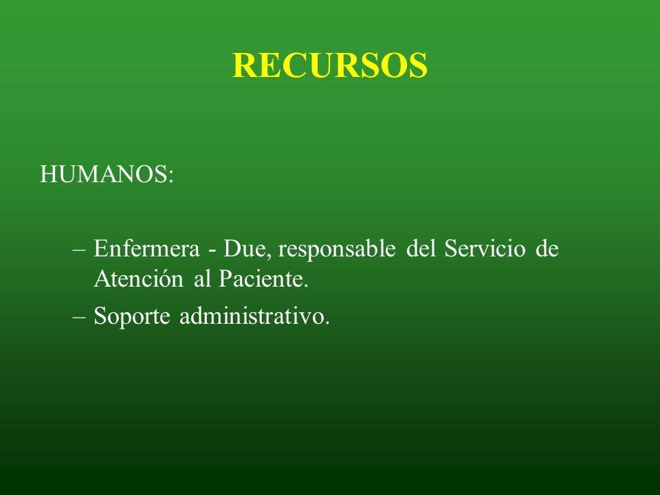 RECURSOS HUMANOS: –Enfermera - Due, responsable del Servicio de Atención al Paciente. –Soporte administrativo.