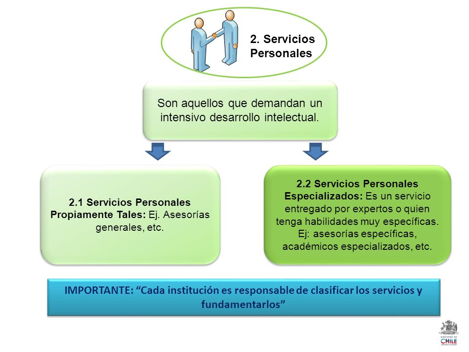 2. Servicios Personales Son aquellos que demandan un intensivo desarrollo intelectual. 2.1 Servicios Personales Propiamente Tales: Ej. Asesorías gener