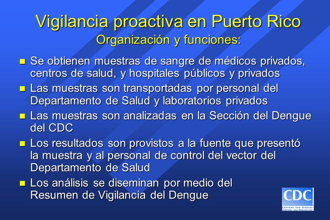Vigilancia proactiva en Puerto Rico n Se obtienen muestras de sangre de médicos privados, centros de salud, y hospitales públicos y privados n Las mue