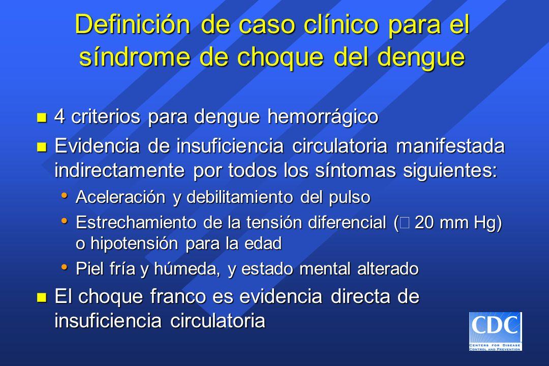 Definición de caso clínico para el síndrome de choque del dengue n 4 criterios para dengue hemorrágico n Evidencia de insuficiencia circulatoria manif