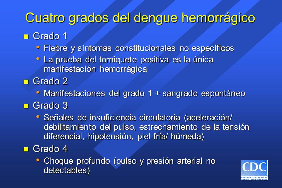 Cuatro grados del dengue hemorrágico n Grado 1 Fiebre y síntomas constitucionales no específicos Fiebre y síntomas constitucionales no específicos La