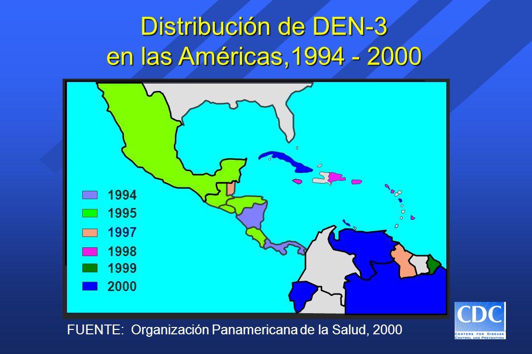 1994 1995 1998 1997 1999 2000 Distribución de DEN-3 en las Américas,1994 - 2000 FUENTE: Organización Panamericana de la Salud, 2000