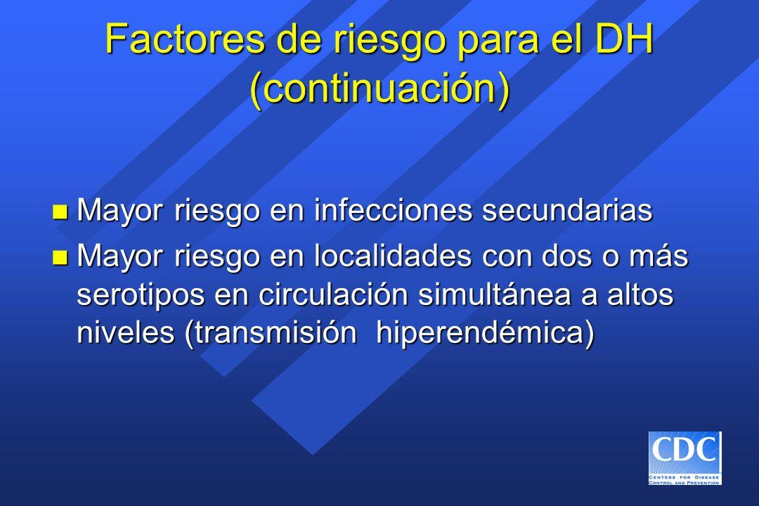 Factores de riesgo para el DH (continuación) n Mayor riesgo en infecciones secundarias n Mayor riesgo en localidades con dos o más serotipos en circul