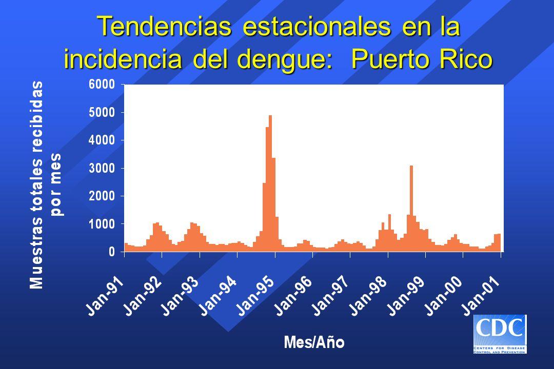 Tendencias estacionales en la incidencia del dengue: Puerto Rico
