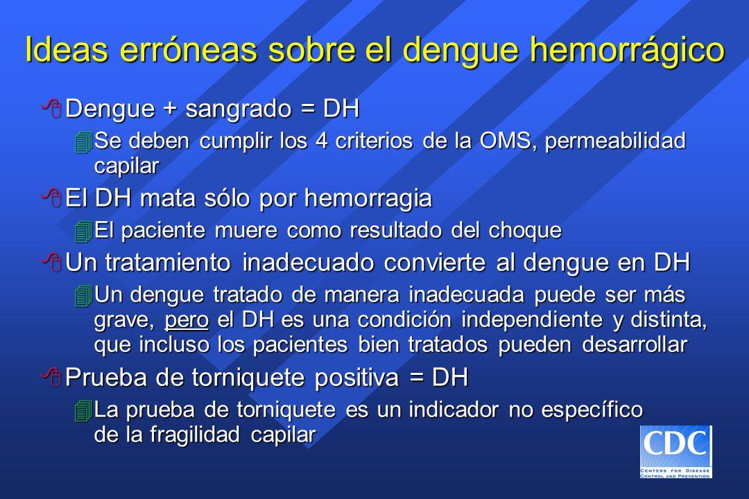 Ideas erróneas sobre el dengue hemorrágico 8 Dengue + sangrado = DH 4Se deben cumplir los 4 criterios de la OMS, permeabilidad capilar 8 El DH mata só