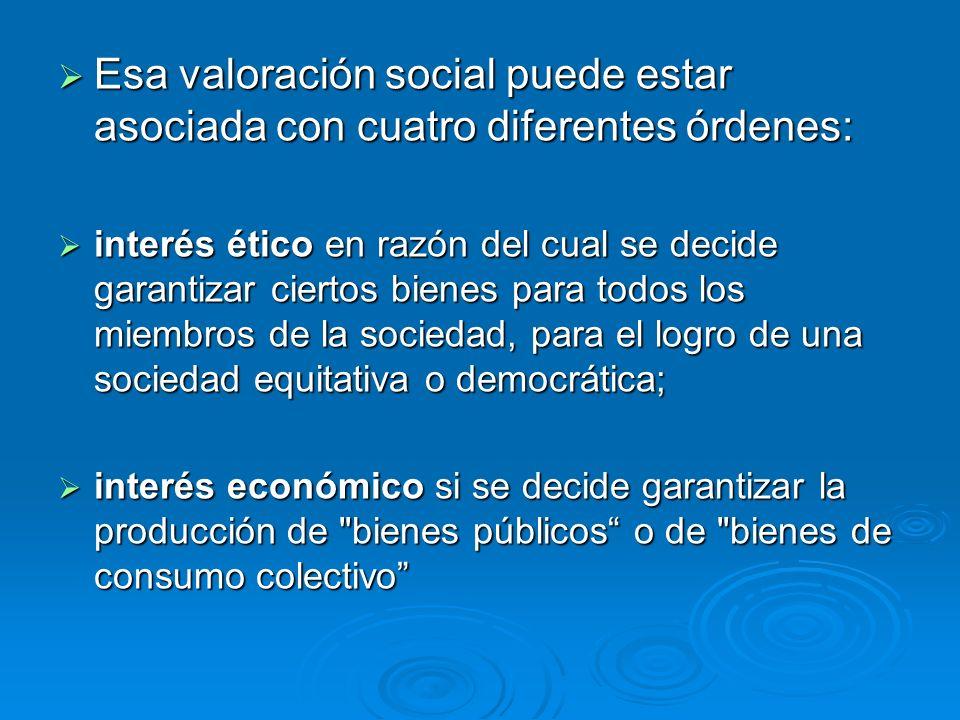Esa valoración social puede estar asociada con cuatro diferentes órdenes: Esa valoración social puede estar asociada con cuatro diferentes órdenes: in