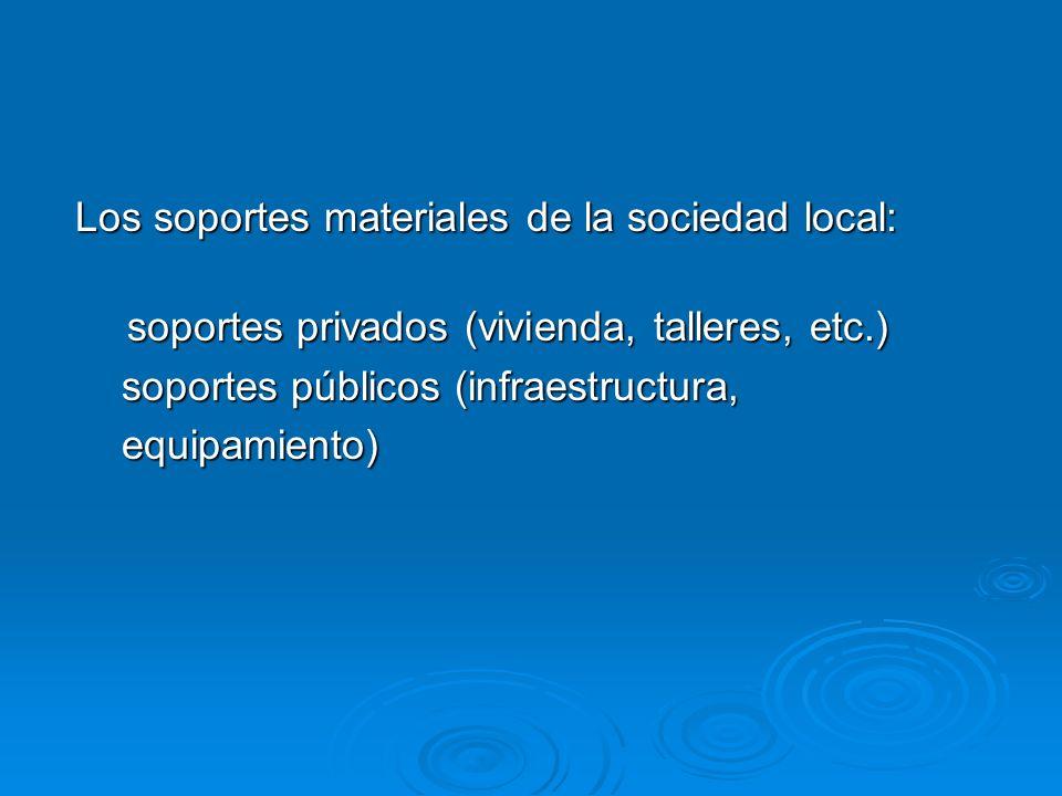 Los soportes materiales de la sociedad local: Los soportes materiales de la sociedad local: soportes privados (vivienda, talleres, etc.) soportes priv