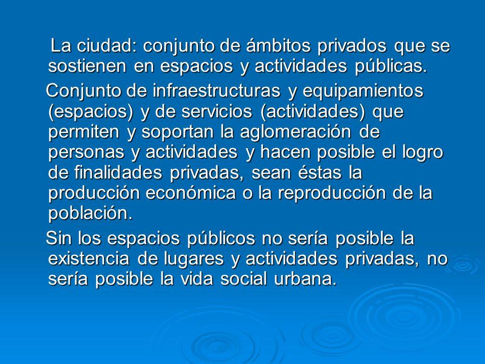 La ciudad: conjunto de ámbitos privados que se sostienen en espacios y actividades públicas. La ciudad: conjunto de ámbitos privados que se sostienen