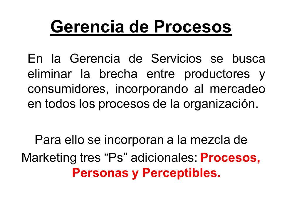 Gerencia de Procesos En la Gerencia de Servicios se busca eliminar la brecha entre productores y consumidores, incorporando al mercadeo en todos los p