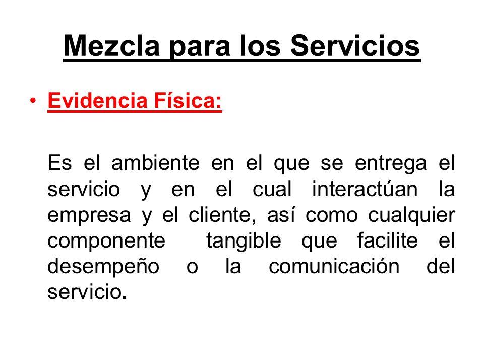 Mezcla para los Servicios Evidencia Física: Es el ambiente en el que se entrega el servicio y en el cual interactúan la empresa y el cliente, así como