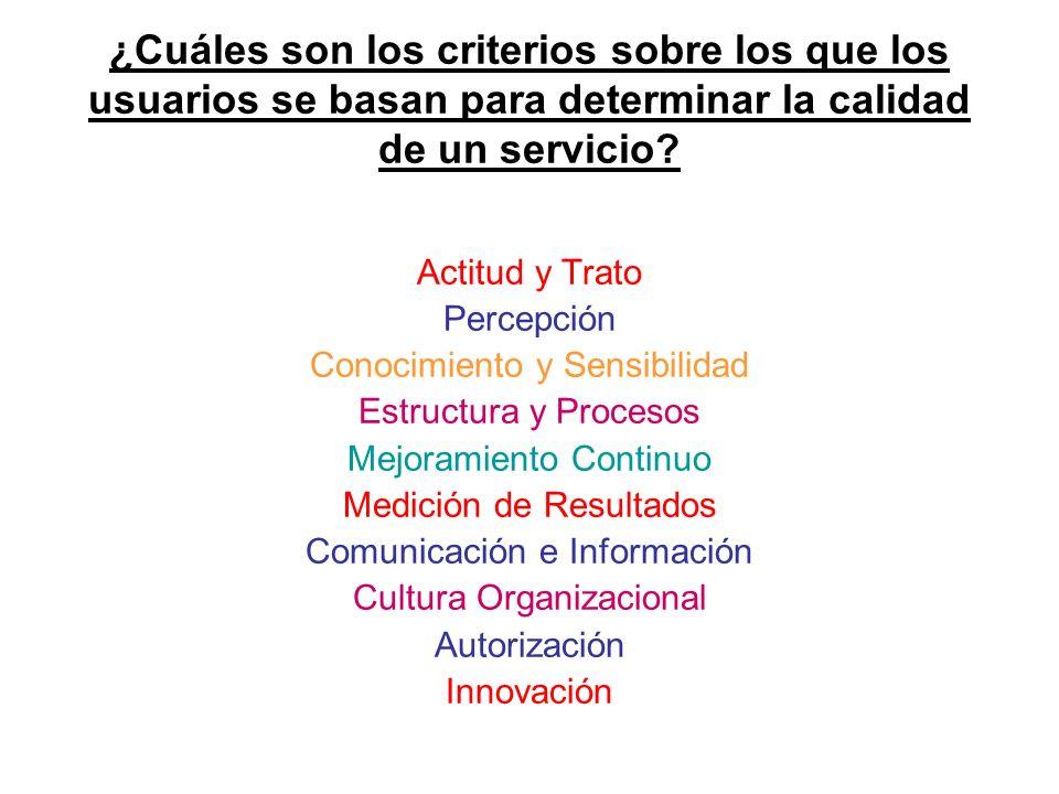 ¿Cuáles son los criterios sobre los que los usuarios se basan para determinar la calidad de un servicio? Actitud y Trato Percepción Conocimiento y Sen